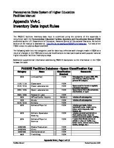 Appendix VI-A-1 Inventory Data Input Rules