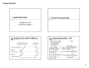 Application layer. Socket Programming. Socket, Port and IP address. Socket interaction: TCP. Computer Networks 2