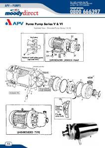 APV PUMPS. Puma Pump Series V & VI FREEPHONE: Exploded View - Shrouded Pump (Series V & VI)