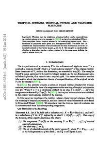 arxiv: v1 [math.ag] 19 Jan 2014