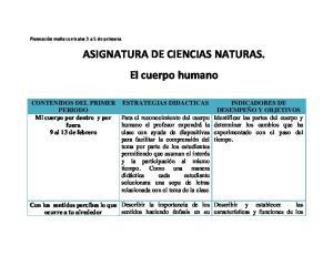 ASIGNATURA DE CIENCIAS NATURAS. El cuerpo humano