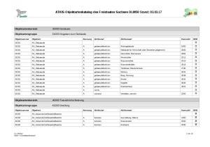 ATKIS-Objektartenkatalog des Freistaates Sachsen DLM50 Stand: