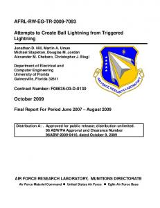 Attempts to Create Ball Lightning from Triggered Lightning