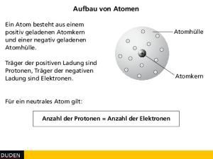 Aufbau von Atomen Anzahl der Protonen = Anzahl der Elektronen