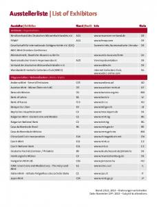 Ausstellerliste List of Exhibitors