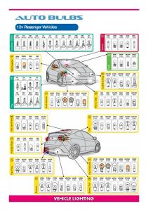 Auto bulbs VEHICLE LIGHTING. 12v Passenger Vehicles. Vehicle Lighting Guide. Panel. Headlamp. Interior. Side Repeater. Panel