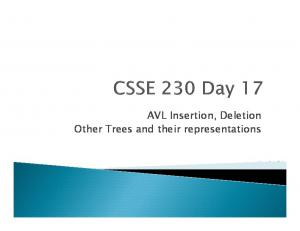 AVL Insertion, Deletion Other Trees and their representations