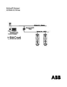 BACnet Protocol ACH550 AC Drives