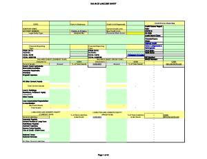 BALANCE & INCOME SHEET. Page 1 of 20