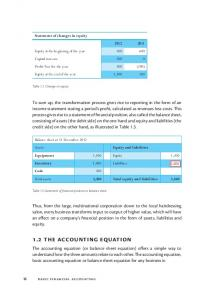 Balance sheet at 31 December 2012 Equity and liabilities