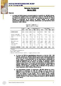 Balanza Comercial Marzo 2005