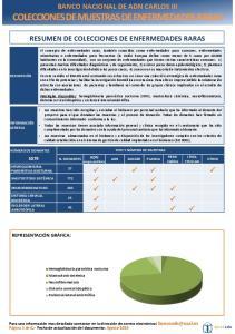 BANCO NACIONAL DE ADN CARLOS III COLECCIONES DE MUESTRAS DE ENFERMEDADES RARAS RESUMEN DE COLECCIONES DE ENFERMEDADES RARAS