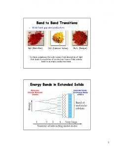 Band to Band Transitions. Energy Bands in Extended Solids