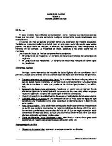 BASES DE DATOS TEMA 2 MODELOS DE DATOS