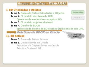 Bases de Datos - TEMARIO