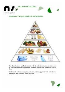 BASES DEL EQUILIBRIO NUTRICIONAL