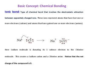 Basic Concept: Chemical Bonding