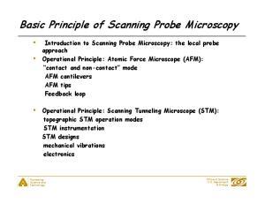 Basic Principle of Scanning Probe Microscopy