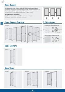 Basic System B B B. Basic Element. Basic Türen