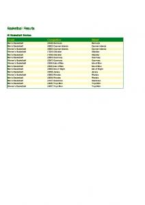 Basketball Results. Event Competitor Island. All Basketball Entries: