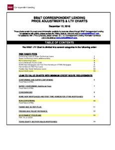 BB&T CORRESPONDENT LENDING PRICE ADJUSTMENTS & LTV CHARTS