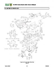 BC2402 Series Brush Cutter Owner s Manual