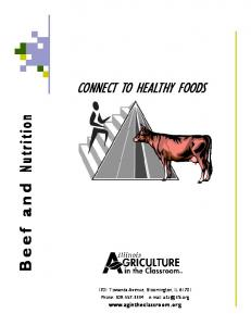 Beef and Nutrition CONNECT TO HEALTHY FOODS