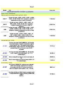 BEZPRZEWODOWE SYSTEMY ALARMOWE JA-82C JA-80V. Arkusz1. Zestaw alarmowy: JA-80KY, JA-80P, JA-80F, JA-