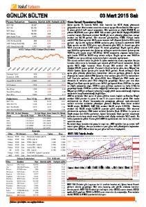BIST-100 Teknik Analiz