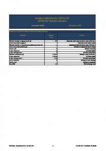 Biuletyn statystyczny CATALYST CATALYST Statistic Bulletin