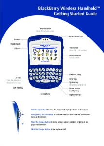 BlackBerry Wireless Handheld Getting Started Guide