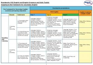 Boardworks KS3 English and English Grammar and Skills Toolkit: mapping to the Framework for secondary English