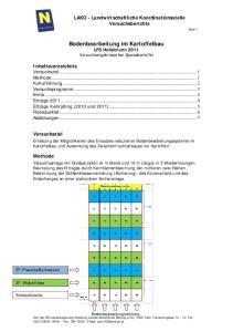 Bodenbearbeitung im Kartoffelbau LFS Hollabrunn 2011 Versuchsergebnisse bei Speisekartoffel