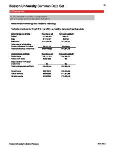Boston University Common Data Set