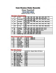 Boys Baseball TEAM RECORDS (Updated December 13, 2016)