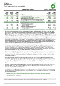 BP p.l.c. Group results Third quarter and nine months 2016