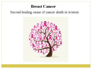 Breast Cancer. Second leading cause of cancer death in women