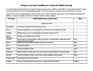 Bring your own App! CrowdSource a Toolbox for Mobile Learning!