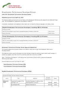 Broadcaster Performance Envelope Stream