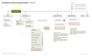 Broadsheet for Monitoring Sample Designer. Site Map HOME. Monitoring Sample. Designer Home. Explore. Evaluate Site Status: Analyze Field Data: Discuss