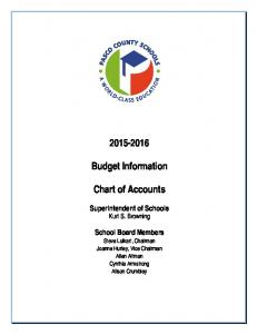 Budget Information. Chart of Accounts
