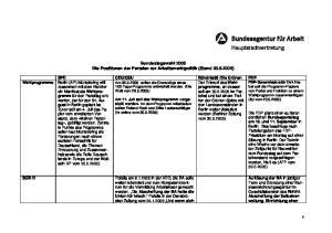 Bundestagswahl 2005 Die Positionen der Parteien zur Arbeitsmarktpolitik (Stand )