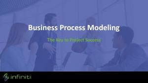 Business Process Modeling. The Key to Project Success