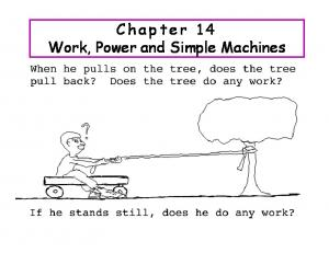 C h a p t e r 1 4 Work, Power and Simple Machines