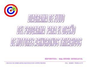 CALCULO DE BOBINADOS ASISTIDO POR COMPUTADORA ING. HUBER MURILLO M