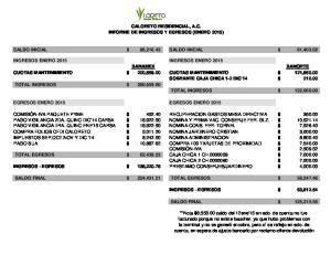CALORETO RESIDENCIAL, A.C. INFORME DE INGRESOS Y EGRESOS (ENERO 2015) SALDO INICIAL $ 86, SALDO INICIAL $ 61,403.02