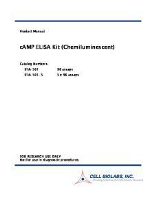 camp ELISA Kit (Chemiluminescent)