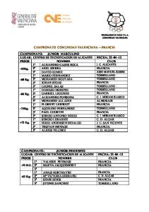 CAMPEONATO COMUNIDAD VALENCIANA -- FRANCIA