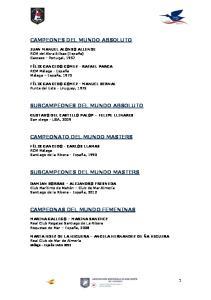 CAMPEONES DEL MUNDO ABSOLUTO SUBCAMPEONES DEL MUNDO ABSOLUTO CAMPEONATO DEL MUNDO MASTERS SUBCAMPEONES DEL MUNDO MASTERS CAMPEONAS DEL MUNDO FEMENINAS