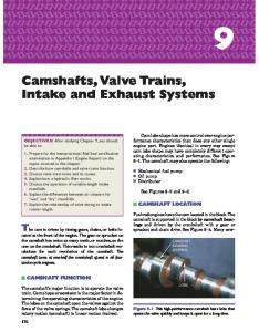 Camshafts, Valve Trains, Intake and Exhaust Systems